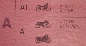 cout permis moto moto plein phare. Black Bedroom Furniture Sets. Home Design Ideas