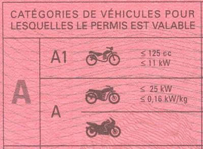 quel permis pour conduire un 125 cm3 moto plein phare. Black Bedroom Furniture Sets. Home Design Ideas
